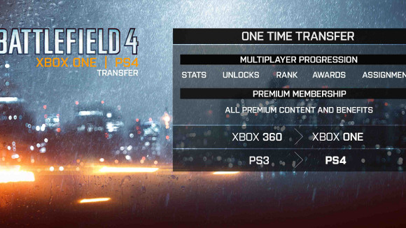 Battlefield 4 (360, PC, PS3, PS4, Xbox One) Progress Transfer Announcement - Art
